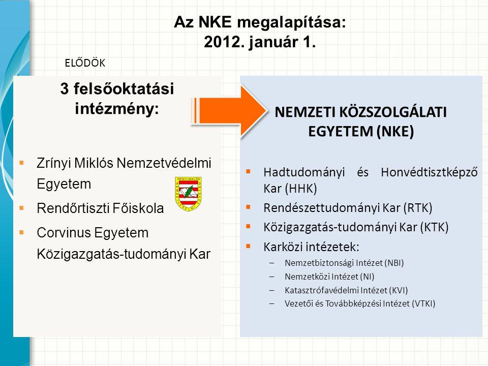 Az NKE megalapítása: 2012. január 1. 3 felsőoktatási intézmény:  Zrínyi Miklós Nemzetvédelmi Egyetem  Rendőrtiszti Főiskola  Corvinus Egyetem Közig