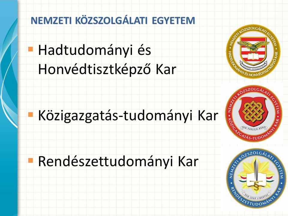 Hadtudományi és Honvédtisztképző Kar Védelmi vezetéstechnikai rendszertervező MSc szak: 6 szakirány (pl.