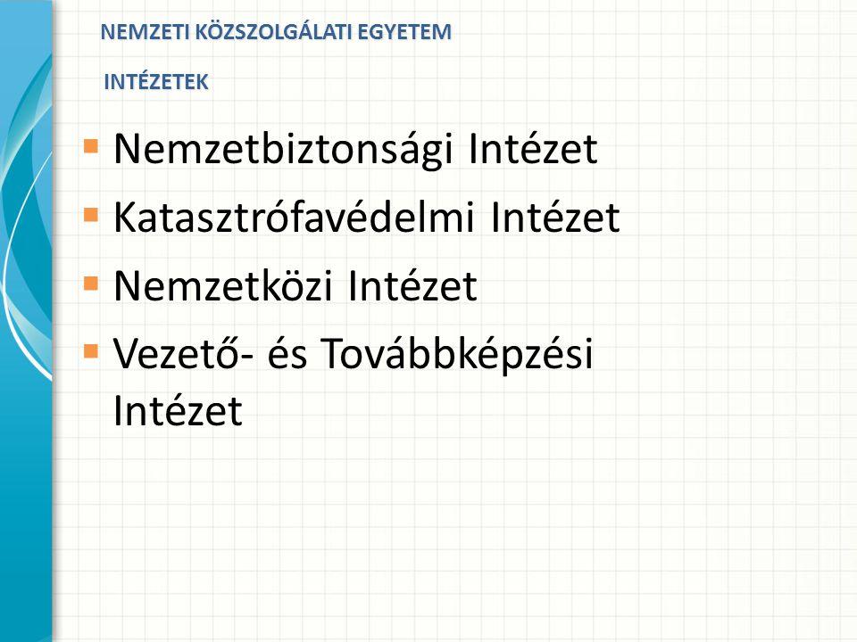 Hadtudományi és Honvédtisztképző Kar Katonai üzemeltetés BSc szak: 5 specializáció Kibervédelemmel kapcsolatos oktatás és kutatás
