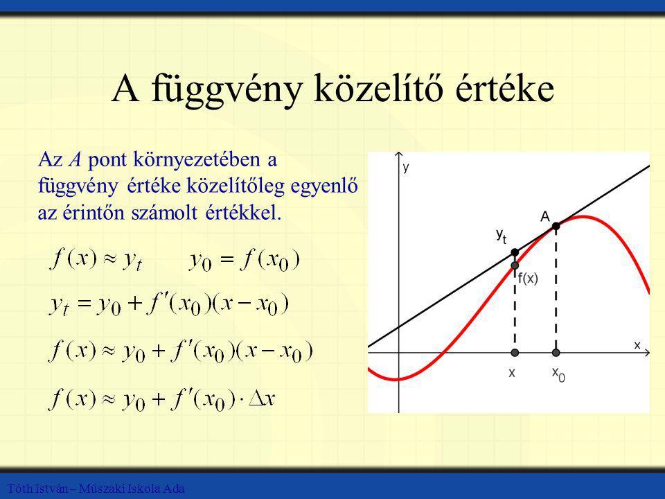 Tóth István – Műszaki Iskola Ada A függvény közelítő értéke Az A pont környezetében a függvény értéke közelítőleg egyenlő az érintőn számolt értékkel.