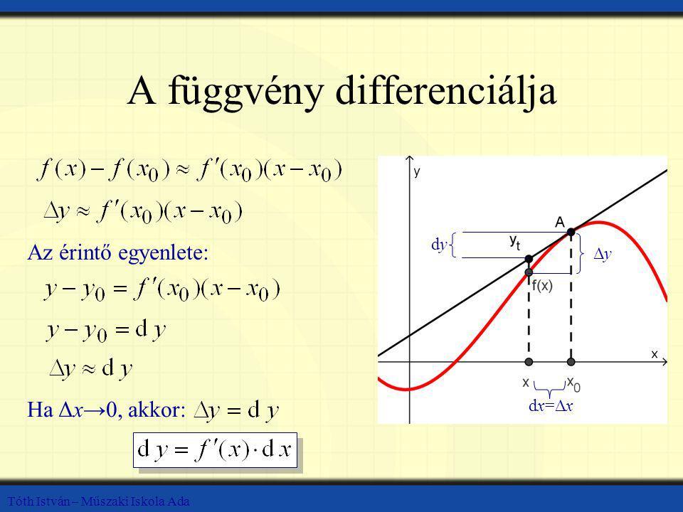 Tóth István – Műszaki Iskola Ada A függvény differenciálja Az érintő egyenlete: Ha Δx→0, akkor: ΔyΔy dydy dx=Δxdx=Δx