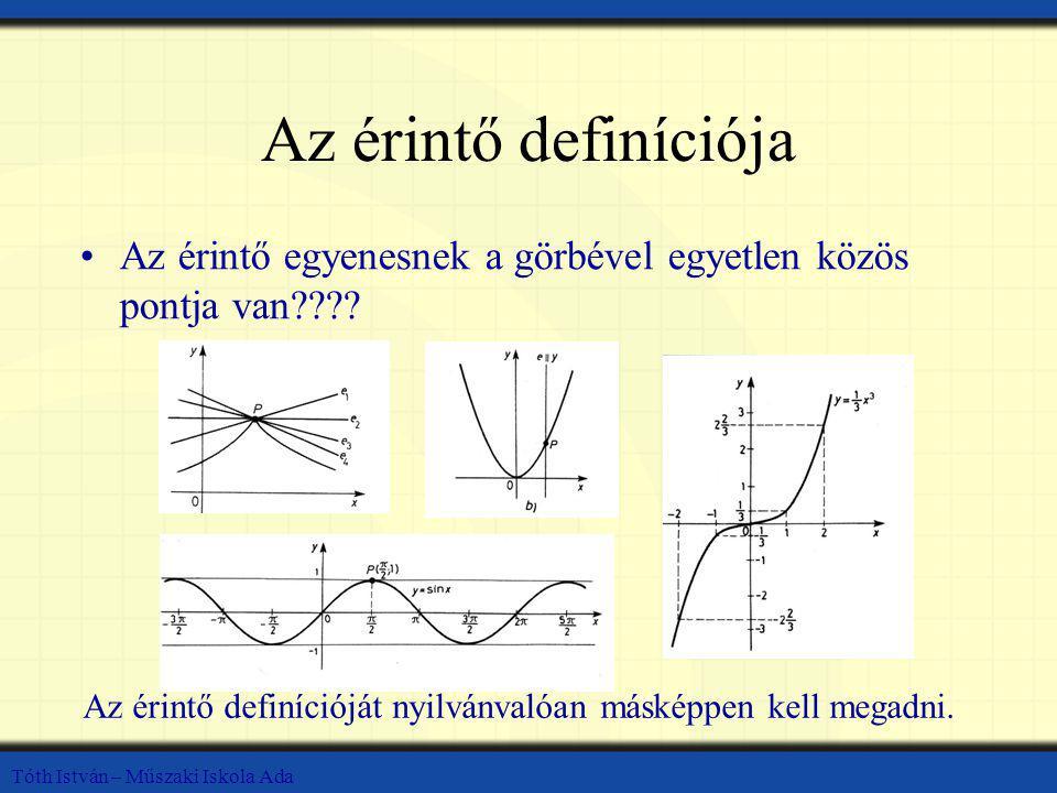 Tóth István – Műszaki Iskola Ada A szelő Legyen A(x 0,y 0 ) és B(x 1,y 1 ) pont a grafikon két pontja.