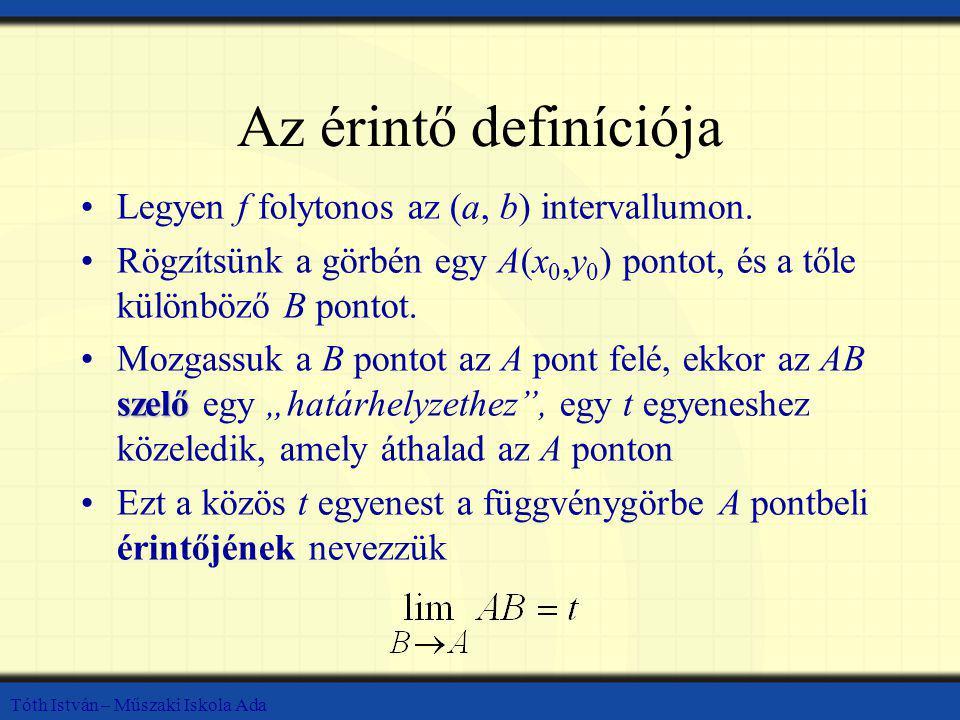 Tóth István – Műszaki Iskola Ada Az érintő definíciója Legyen f folytonos az (a, b) intervallumon. Rögzítsünk a görbén egy A(x 0,y 0 ) pontot, és a tő