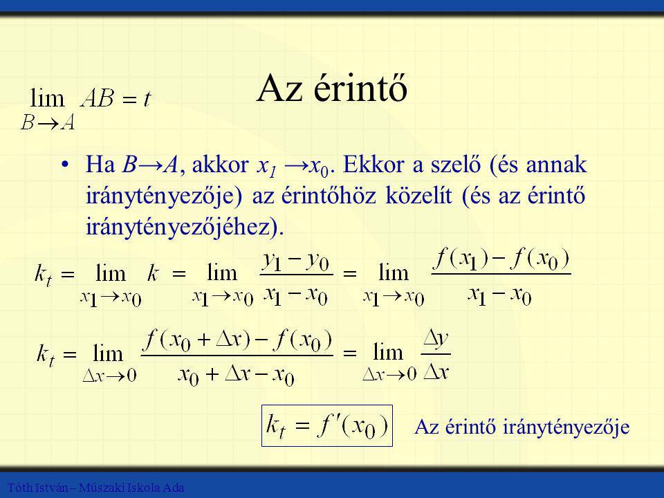Tóth István – Műszaki Iskola Ada Az érintő Ha B→A, akkor x 1 →x 0. Ekkor a szelő (és annak iránytényezője) az érintőhöz közelít (és az érintő iránytén