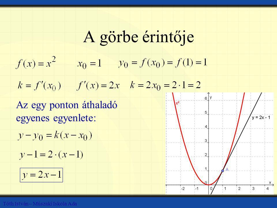 Tóth István – Műszaki Iskola Ada A görbe érintője Az egy ponton áthaladó egyenes egyenlete:
