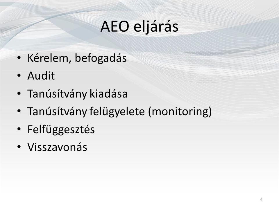 AEO eljárás Kérelem, befogadás Audit Tanúsítvány kiadása Tanúsítvány felügyelete (monitoring) Felfüggesztés Visszavonás 4