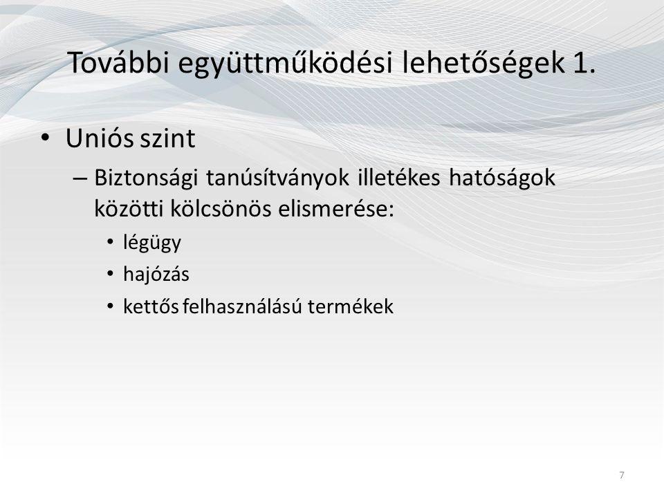 További együttműködési lehetőségek 1. Uniós szint – Biztonsági tanúsítványok illetékes hatóságok közötti kölcsönös elismerése: légügy hajózás kettős f