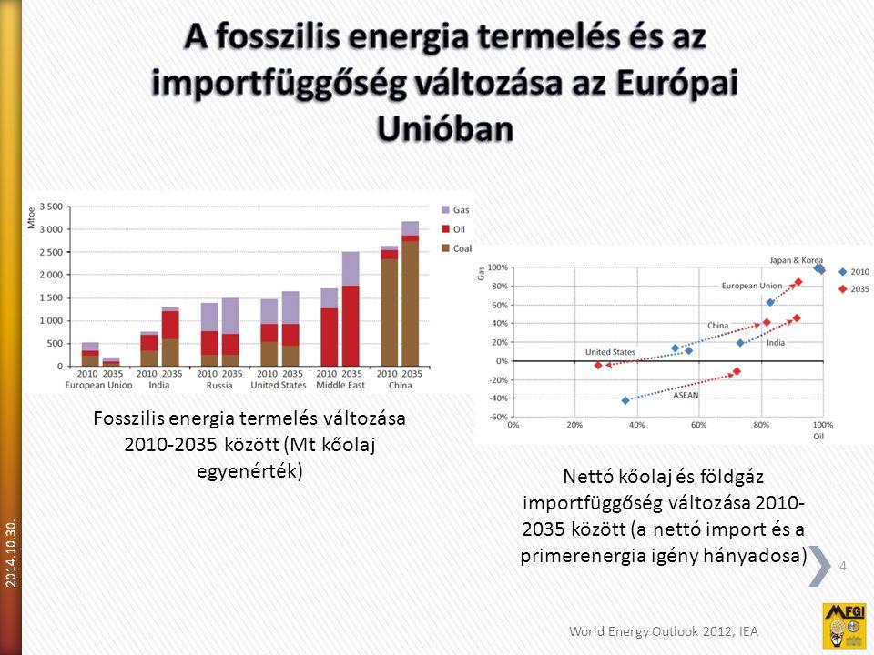 4 World Energy Outlook 2012, IEA Fosszilis energia termelés változása 2010-2035 között (Mt kőolaj egyenérték) Nettó kőolaj és földgáz importfüggőség változása 2010- 2035 között (a nettó import és a primerenergia igény hányadosa)