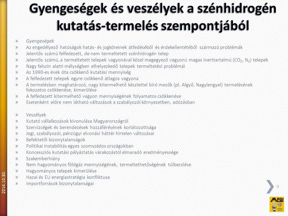 Magyarország szénhidrogén lelőhelyei
