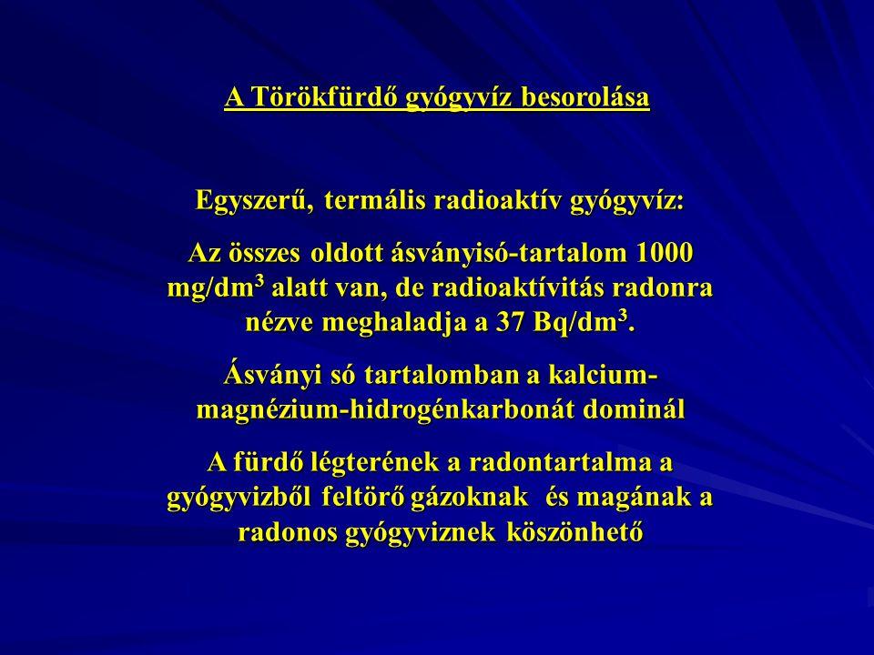 A Törökfürdő gyógyvíz besorolása Egyszerű, termális radioaktív gyógyvíz: Az összes oldott ásványisó-tartalom 1000 mg/dm 3 alatt van, de radioaktívitás