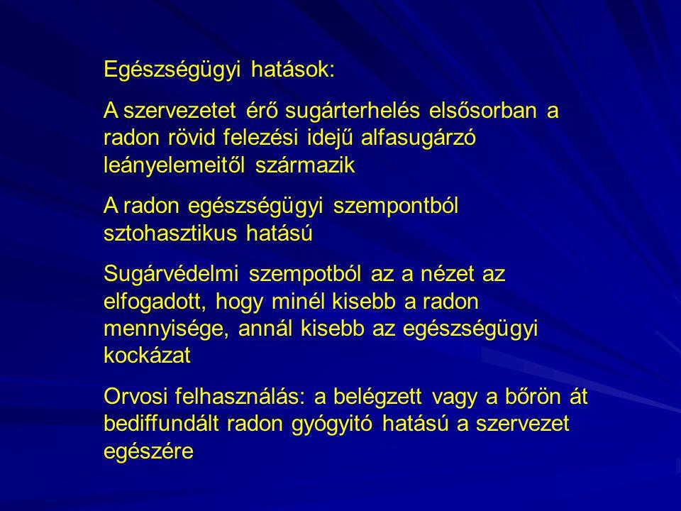 3.Magyarországi szabályozás 1996. évi CXVI.