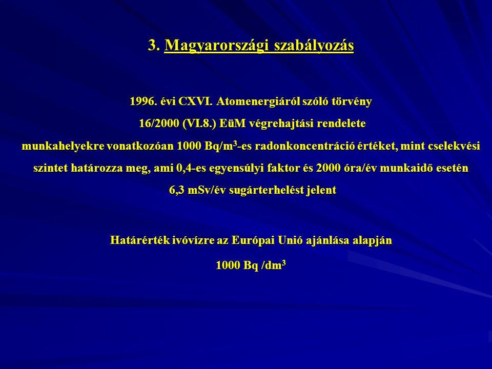 3. Magyarországi szabályozás 1996. évi CXVI. Atomenergiáról szóló törvény 16/2000 (VI.8.) EüM végrehajtási rendelete munkahelyekre vonatkozóan 1000 Bq