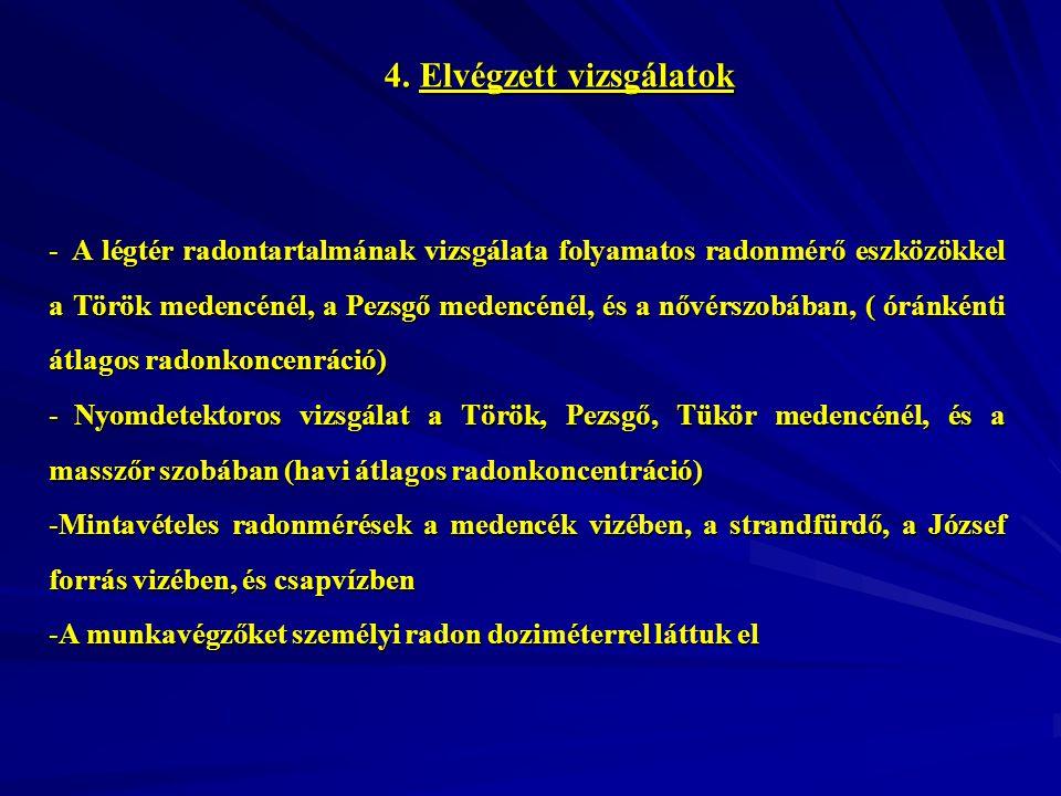 - A légtér radontartalmának vizsgálata folyamatos radonmérő eszközökkel a Török medencénél, a Pezsgő medencénél, és a nővérszobában, ( óránkénti átlag