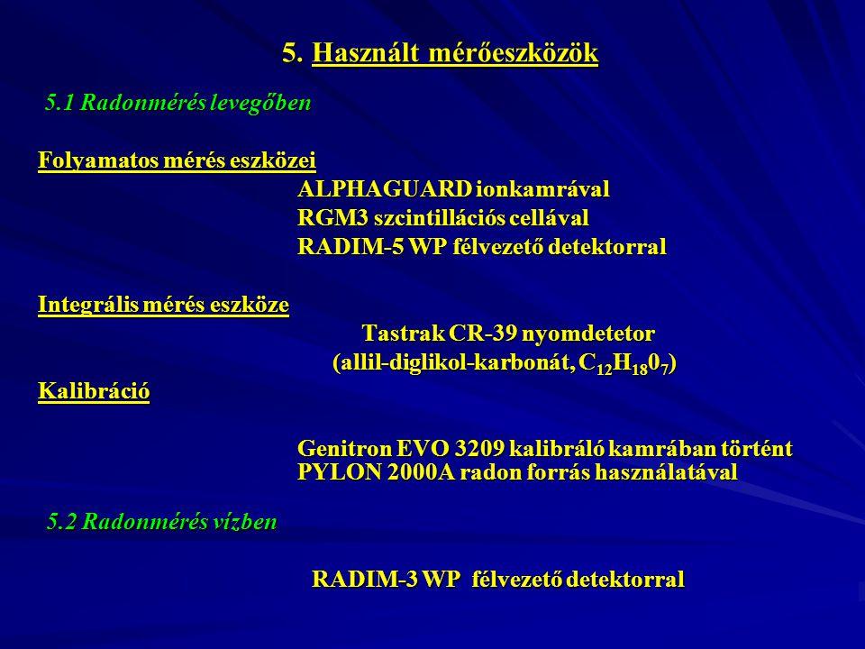 5. Használt mérőeszközök 5.1 Radonmérés levegőben 5.1 Radonmérés levegőben Folyamatos mérés eszközei ALPHAGUARD ionkamrával RGM3 szcintillációs celláv