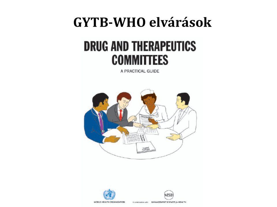 GYTB-WHO elvárások