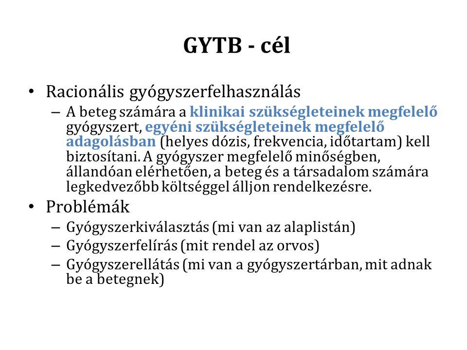 GYTB - cél Racionális gyógyszerfelhasználás – A beteg számára a klinikai szükségleteinek megfelelő gyógyszert, egyéni szükségleteinek megfelelő adagolásban (helyes dózis, frekvencia, időtartam) kell biztosítani.