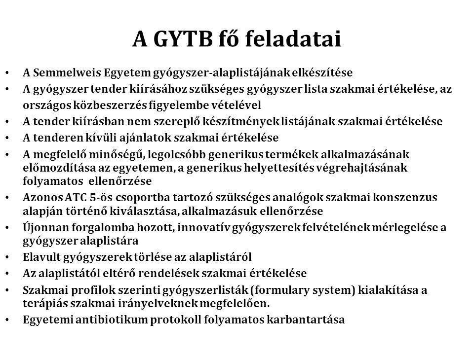 A GYTB fő feladatai A Semmelweis Egyetem gyógyszer-alaplistájának elkészítése A gyógyszer tender kiírásához szükséges gyógyszer lista szakmai értékelé