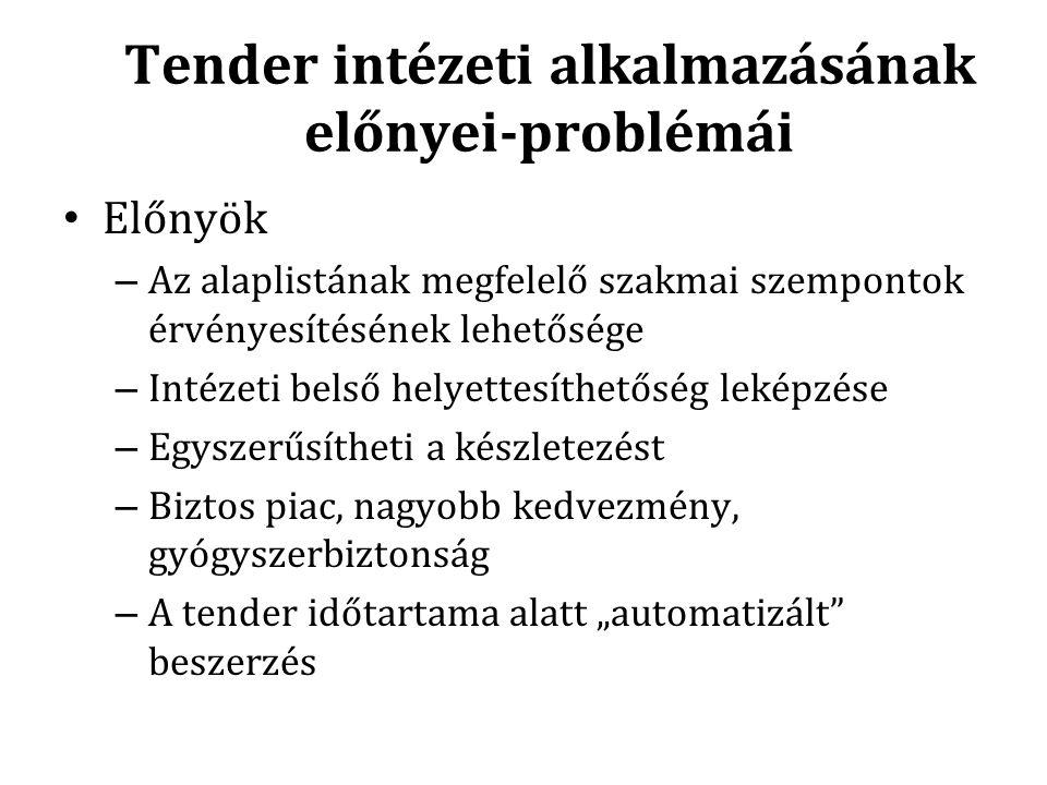 Tender intézeti alkalmazásának előnyei-problémái Előnyök – Az alaplistának megfelelő szakmai szempontok érvényesítésének lehetősége – Intézeti belső h