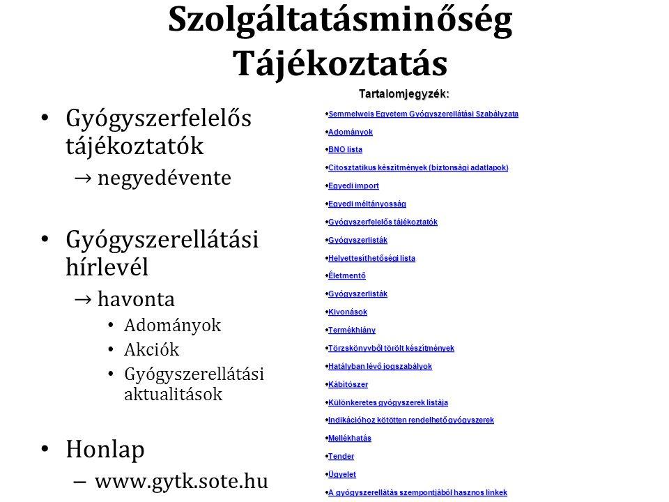Szolgáltatásminőség Tájékoztatás Gyógyszerfelelős tájékoztatók → negyedévente Gyógyszerellátási hírlevél → havonta Adományok Akciók Gyógyszerellátási aktualitások Honlap – www.gytk.sote.hu Tartalomjegyzék:  Semmelweis Egyetem Gyógyszerellátási Szabályzata Semmelweis Egyetem Gyógyszerellátási Szabályzata Semmelweis Egyetem Gyógyszerellátási Szabályzata  Adományok Adományok  BNO lista BNO lista BNO lista  Citosztatikus készítmények (biztonsági adatlapok) Citosztatikus készítmények (biztonsági adatlapok) Citosztatikus készítmények (biztonsági adatlapok)  Egyedi import Egyedi import Egyedi import  Egyedi méltányosság Egyedi méltányosság Egyedi méltányosság  Gyógyszerfelelős tájékoztatók Gyógyszerfelelős tájékoztatók Gyógyszerfelelős tájékoztatók  Gyógyszerlisták Gyógyszerlisták  Helyettesíthetőségi lista Helyettesíthetőségi lista Helyettesíthetőségi lista  Életmentő Életmentő  Gyógyszerlisták Gyógyszerlisták  Kivonások Kivonások  Termékhiány Termékhiány  Törzskönyvből törölt készítmények Törzskönyvből törölt készítmények Törzskönyvből törölt készítmények  Hatályban lévő jogszabályok Hatályban lévő jogszabályok Hatályban lévő jogszabályok  Kábítószer Kábítószer  Különkeretes gyógyszerek listája Különkeretes gyógyszerek listája Különkeretes gyógyszerek listája  Indikációhoz kötötten rendelhető gyógyszerek Indikációhoz kötötten rendelhető gyógyszerek Indikációhoz kötötten rendelhető gyógyszerek  Mellékhatás Mellékhatás  Tender Tender  Ügyelet Ügyelet  A gyógyszerellátás szempontjából hasznos linkek A gyógyszerellátás szempontjából hasznos linkek A gyógyszerellátás szempontjából hasznos linkek