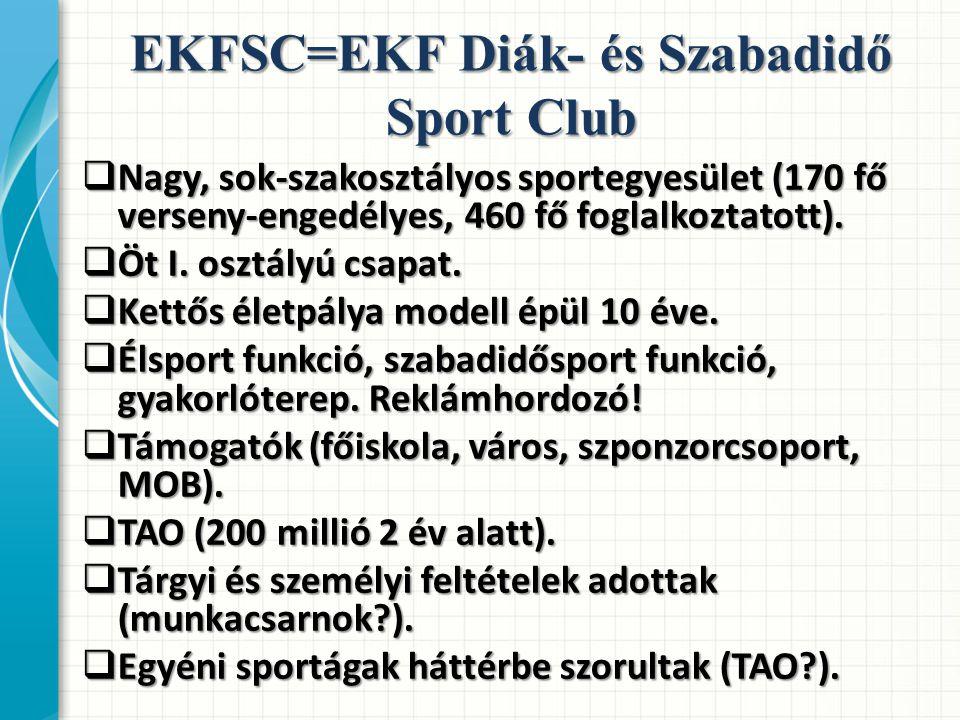 EKFSC=EKF Diák- és Szabadidő Sport Club  Nagy, sok-szakosztályos sportegyesület (170 fő verseny-engedélyes, 460 fő foglalkoztatott).