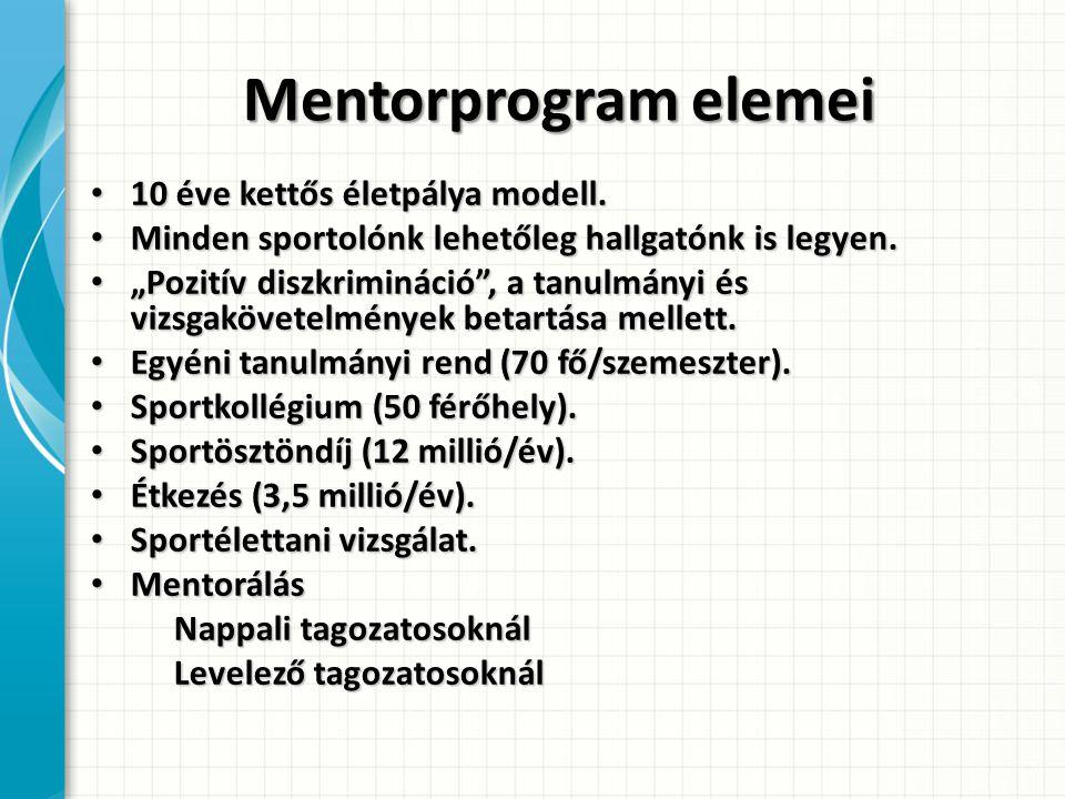 Mentorprogram elemei 10 éve kettős életpálya modell.