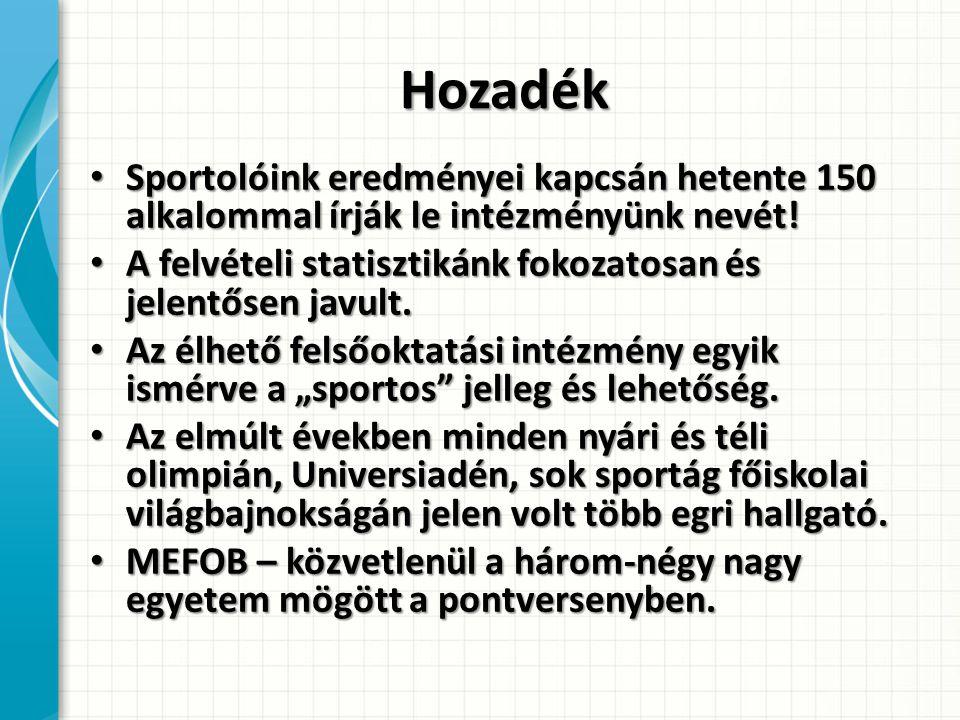 Hozadék Sportolóink eredményei kapcsán hetente 150 alkalommal írják le intézményünk nevét.