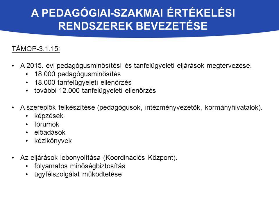 A PEDAGÓGIAI-SZAKMAI ÉRTÉKELÉSI RENDSZEREK BEVEZETÉSE TÁMOP-3.1.15: A 2015. évi pedagógusminősítési és tanfelügyeleti eljárások megtervezése. 18.000 p