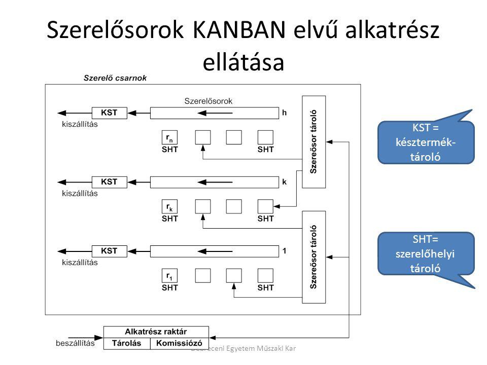 Szerelősorok KANBAN elvű alkatrész ellátása Debreceni Egyetem Műszaki Kar KST = késztermék- tároló SHT= szerelőhelyi tároló