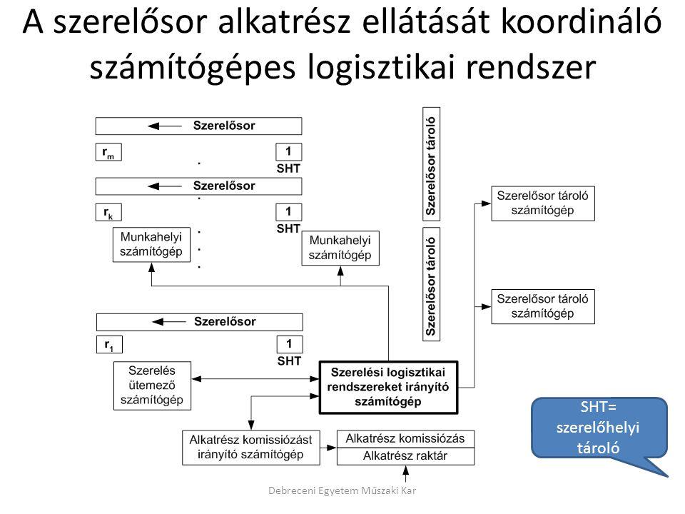 A szerelősor alkatrész ellátását koordináló számítógépes logisztikai rendszer Debreceni Egyetem Műszaki Kar SHT= szerelőhelyi tároló