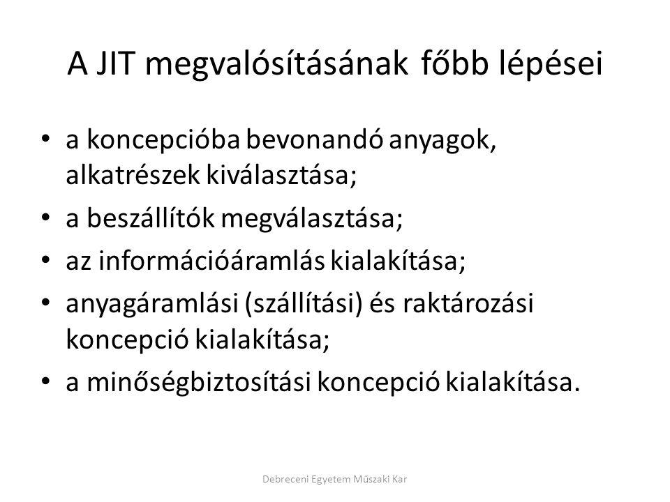 A JIT megvalósításának főbb lépései a koncepcióba bevonandó anyagok, alkatrészek kiválasztása; a beszállítók megválasztása; az információáramlás kiala
