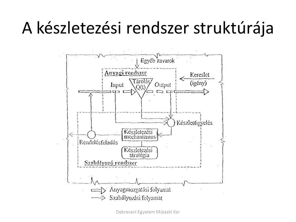 A készletezési rendszer struktúrája Debreceni Egyetem Műszaki Kar