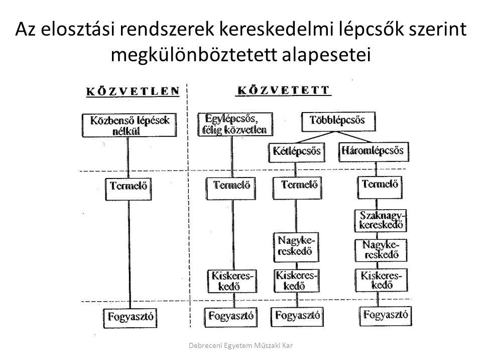 Az elosztási rendszerek kereskedelmi lépcsők szerint megkülönböztetett alapesetei Debreceni Egyetem Műszaki Kar