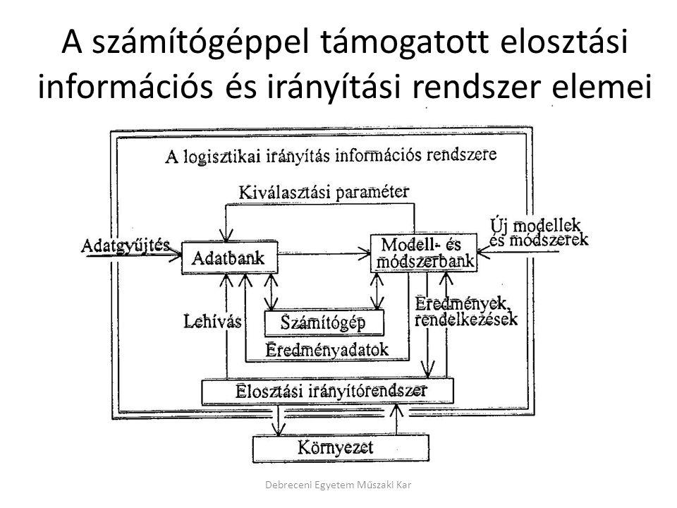 A számítógéppel támogatott elosztási információs és irányítási rendszer elemei Debreceni Egyetem Műszaki Kar