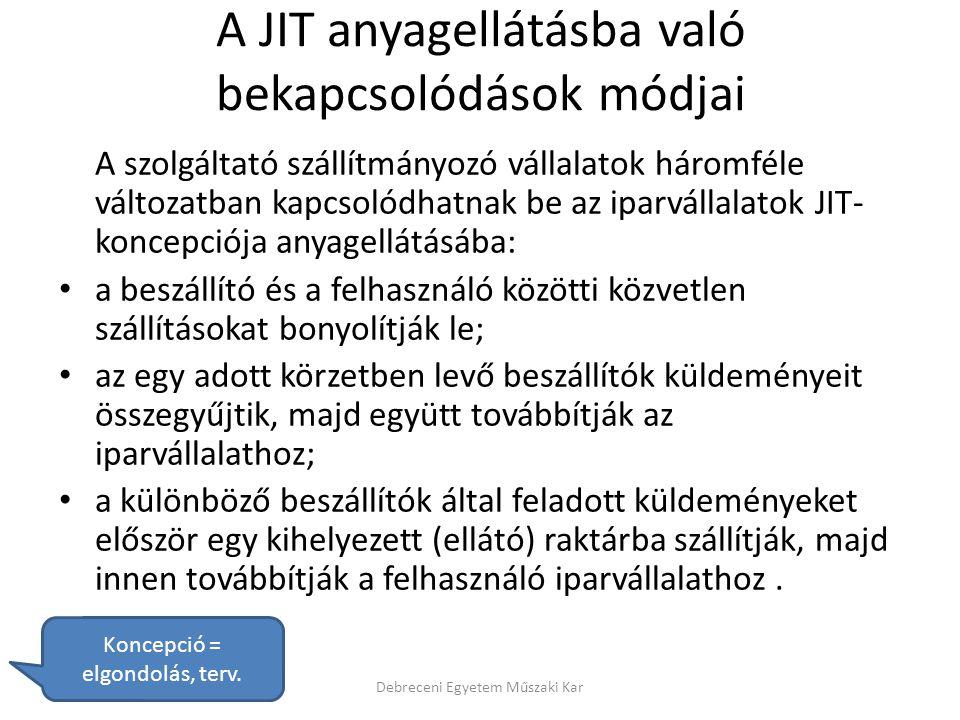 A JIT anyagellátásba való bekapcsolódások módjai A szolgáltató szállítmányozó vállalatok háromféle változatban kapcsolódhatnak be az iparvállalatok JI