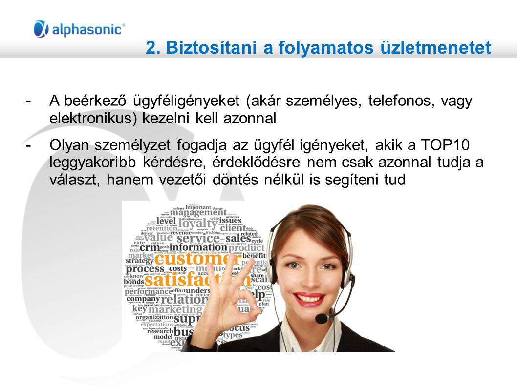 2. Biztosítani a folyamatos üzletmenetet -A beérkező ügyféligényeket (akár személyes, telefonos, vagy elektronikus) kezelni kell azonnal -Olyan személ