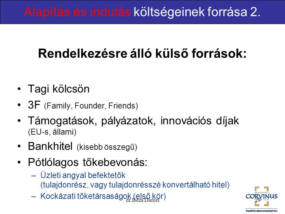 Alapítás és indulás költségeinek forrása 2. Rendelkezésre álló külső források: Tagi kölcsön 3F (Family, Founder, Friends) Támogatások, pályázatok, inn