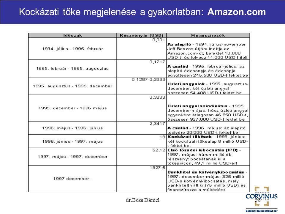 38 Kockázati tőke megjelenése a gyakorlatban: Amazon.com dr.Béza Dániel