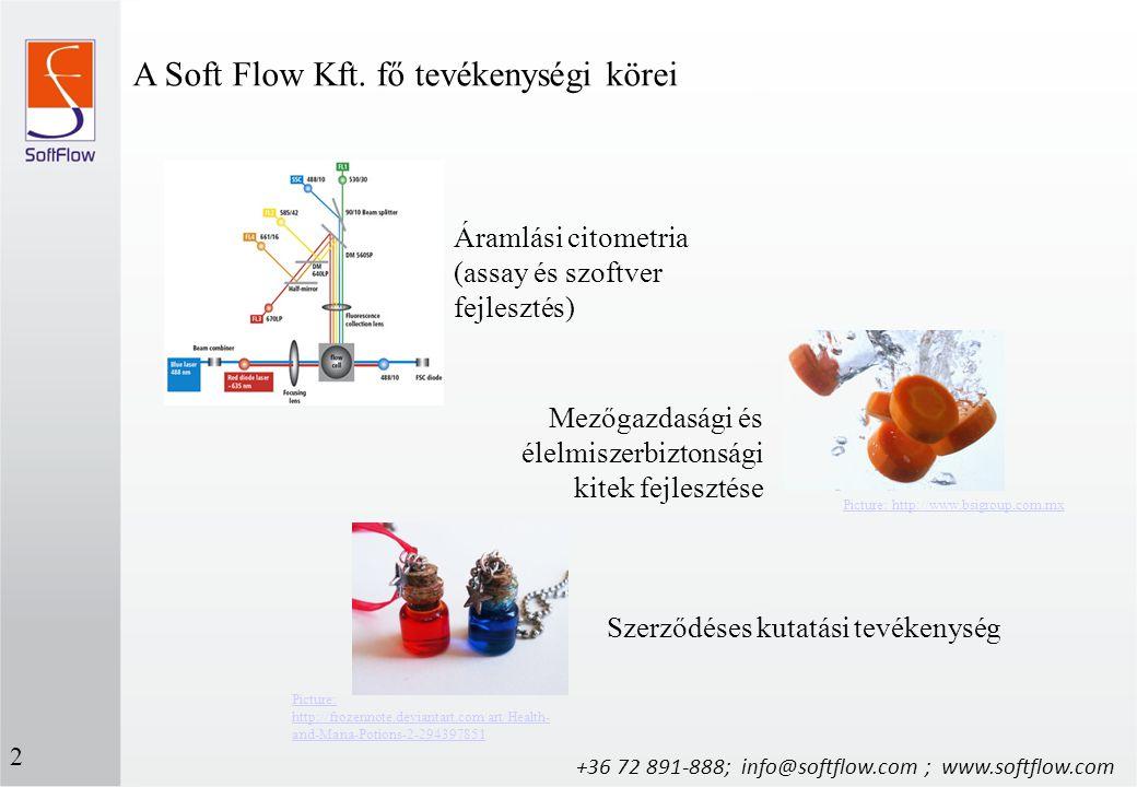 Áramlási citometria (assay és szoftver fejlesztés) Szerződéses kutatási tevékenység Mezőgazdasági és élelmiszerbiztonsági kitek fejlesztése A Soft Flo
