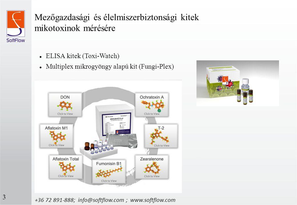 ELISA kitek (Toxi-Watch) Multiplex mikrogyöngy alapú kit (Fungi-Plex) Mezőgazdasági és élelmiszerbiztonsági kitek mikotoxinok mérésére +36 72 891-888;