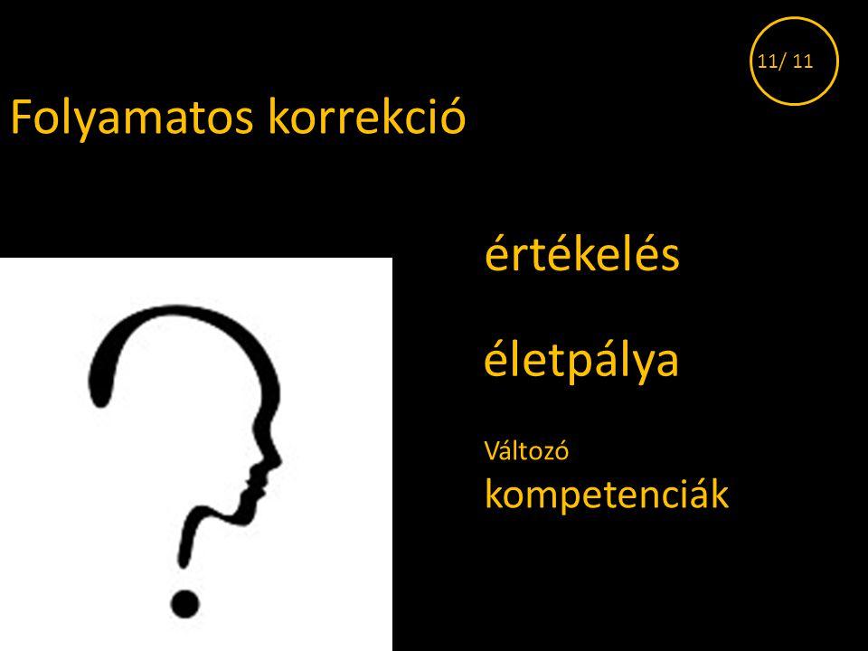 Folyamatos korrekció értékelés életpálya Változó kompetenciák 11/ 11