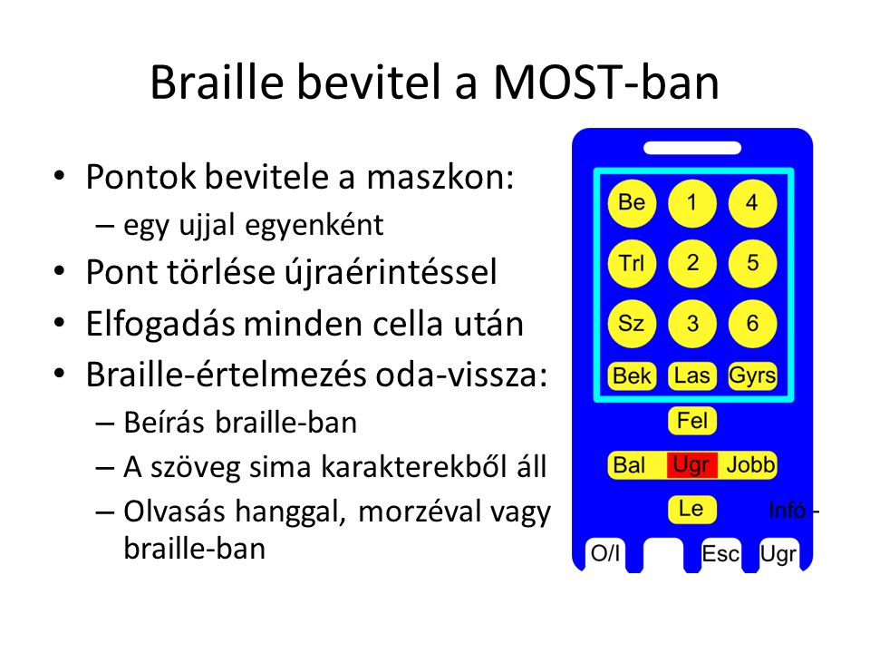 Braille bevitel a MOST-ban Pontok bevitele a maszkon: – egy ujjal egyenként Pont törlése újraérintéssel Elfogadás minden cella után Braille-értelmezés oda-vissza: – Beírás braille-ban – A szöveg sima karakterekből áll – Olvasás hanggal, morzéval vagy braille-ban