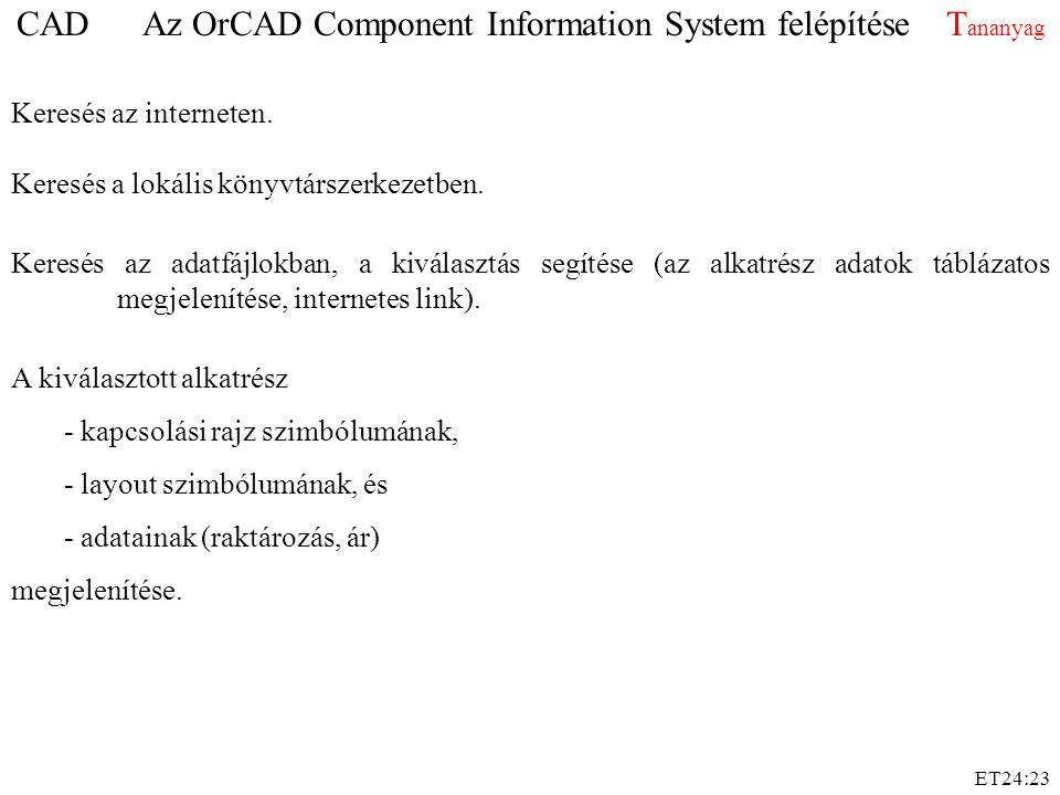 ET24:23 CAD Az OrCAD Component Information System felépítése T ananyag Keresés az interneten. Keresés a lokális könyvtárszerkezetben. Keresés az adatf