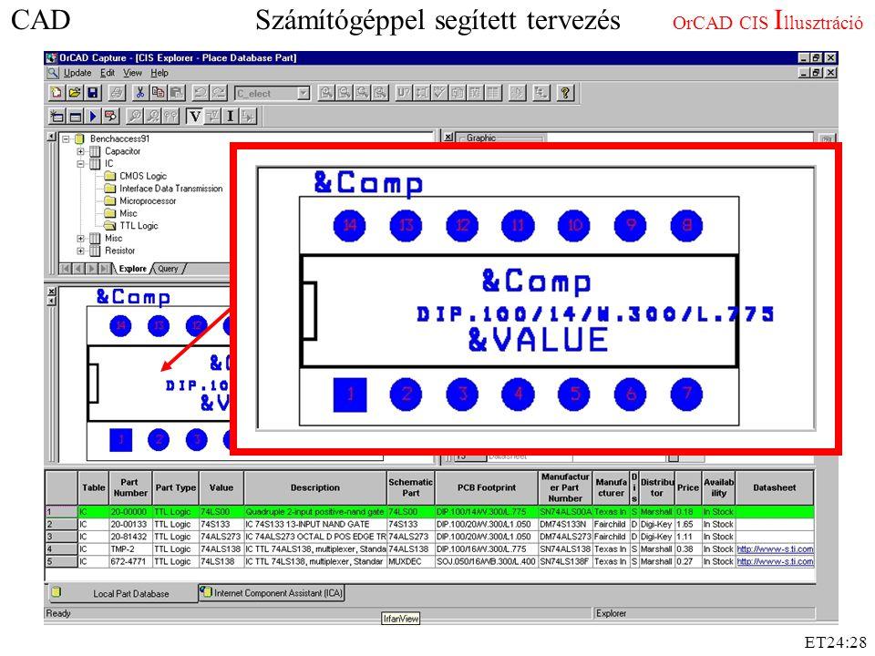 ET24:28 CAD Számítógéppel segített tervezés OrCAD CIS I llusztráció