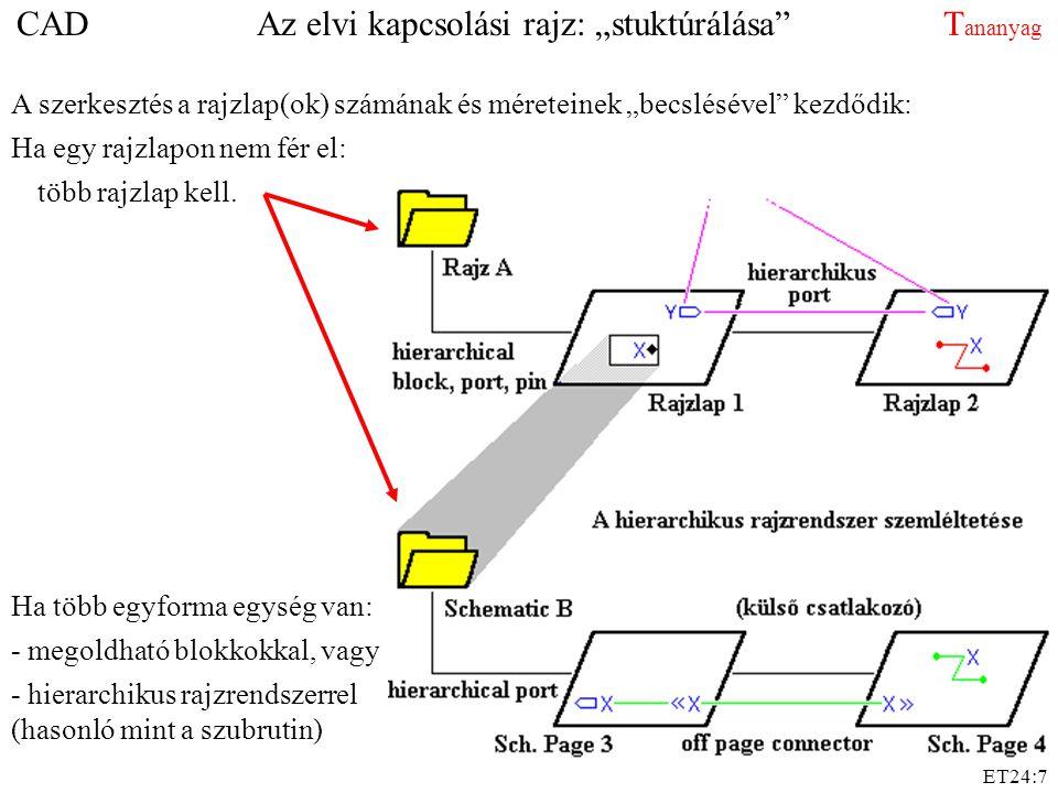 """ET24:7 CAD Az elvi kapcsolási rajz: """"stuktúrálása"""" T ananyag A szerkesztés a rajzlap(ok) számának és méreteinek """"becslésével"""" kezdődik: Ha több egyfor"""