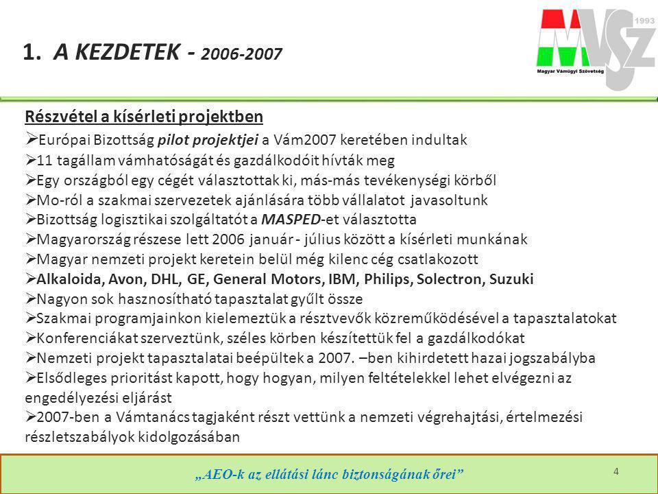 """1. A KEZDETEK - 2006-2007 """"AEO-k az ellátási lánc biztonságának őrei"""" Részvétel a kísérleti projektben  Európai Bizottság pilot projektjei a Vám2007"""