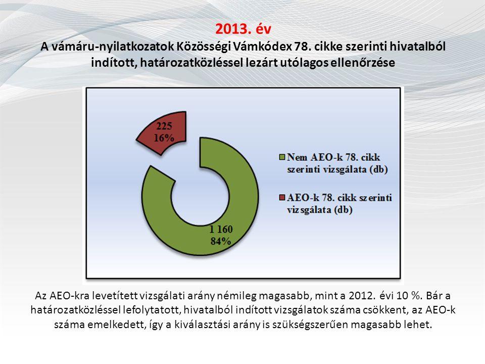 2013. év A vámáru-nyilatkozatok Közösségi Vámkódex 78. cikke szerinti hivatalból indított, határozatközléssel lezárt utólagos ellenőrzése Az AEO-kra l