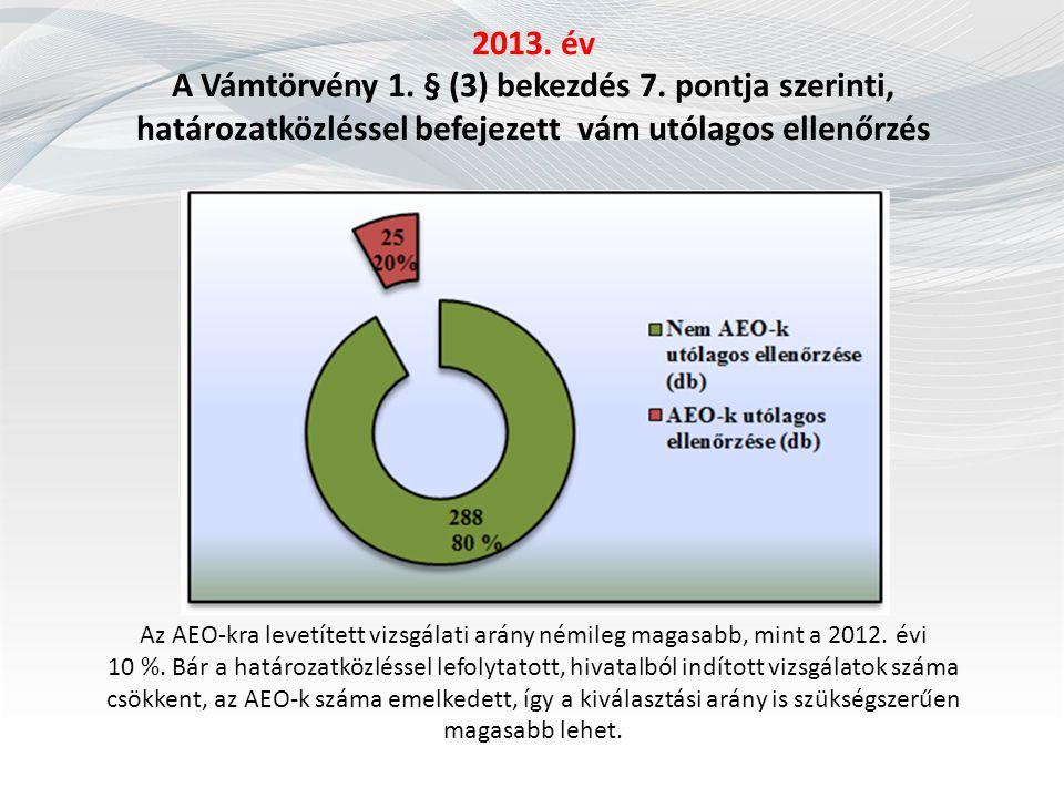 2013. év A Vámtörvény 1. § (3) bekezdés 7. pontja szerinti, határozatközléssel befejezett vám utólagos ellenőrzés Az AEO-kra levetített vizsgálati ará