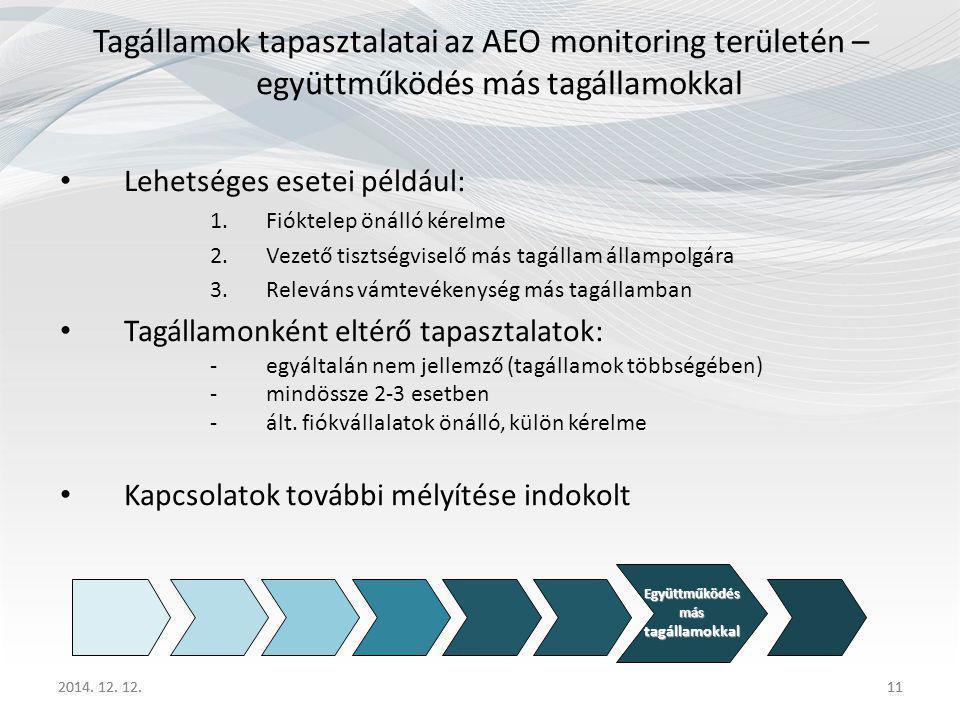 2014. 12. 12.11 Tagállamok tapasztalatai az AEO monitoring területén – együttműködés más tagállamokkal Lehetséges esetei például: 1.Fióktelep önálló k
