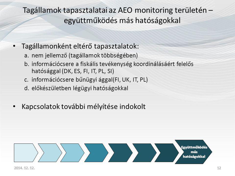 2014. 12. 12.12 Tagállamok tapasztalatai az AEO monitoring területén – együttműködés más hatóságokkal Tagállamonként eltérő tapasztalatok: a.nem jelle