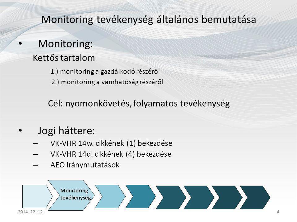 2014. 12. 12.4 Monitoring tevékenység általános bemutatása Monitoring: Kettős tartalom 1.) monitoring a gazdálkodó részéről 2.) monitoring a vámhatósá